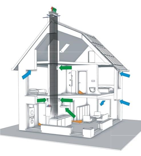 Вентиляционная система Schiedel VENT