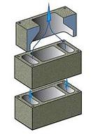 Вытяжные вентиляционные шахты Schiedel CVENT