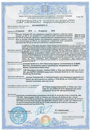 Сертификат соответствия дымоходов Schiedel