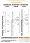 Материалы для проектированияSCHIEDEL KERASTAR